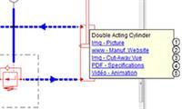 Verknüpfte Videos, Hyperlinks, Dateien usw.
