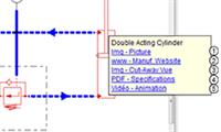Associe Videos, Hyperlinks, Arquivos, etc.