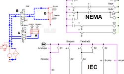 Estándares Eléctricos IEC y NEMA