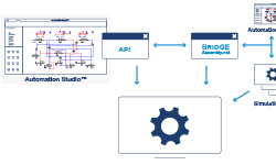 Cosimulación por API