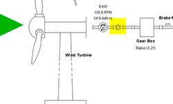 "Componente ""Turbina Eólica"""