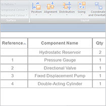 Bill of Material, Reports and References