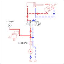 My First Hydraulic Circuit