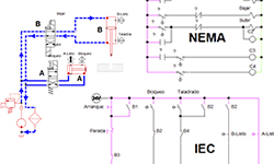 IEC & NEMA Electrical Standards