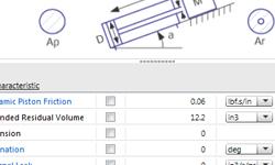 Configuration des composants