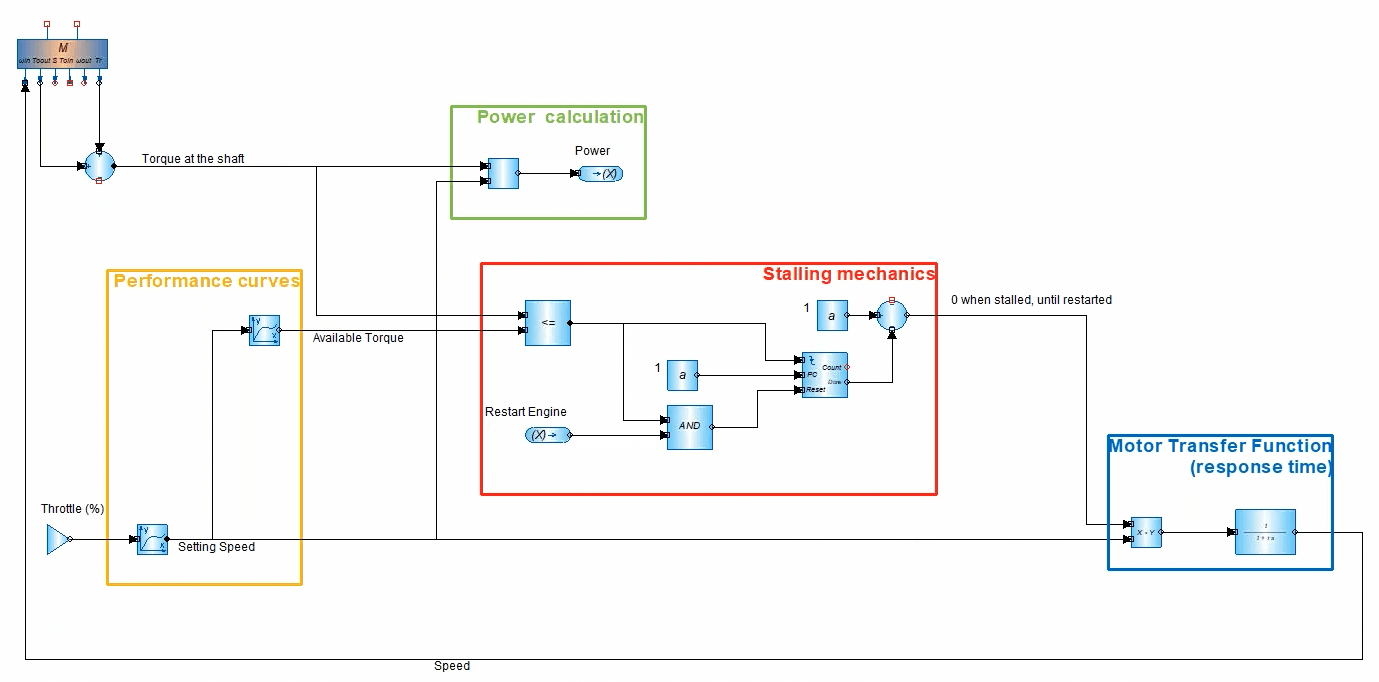 Additional Math Blocks Components