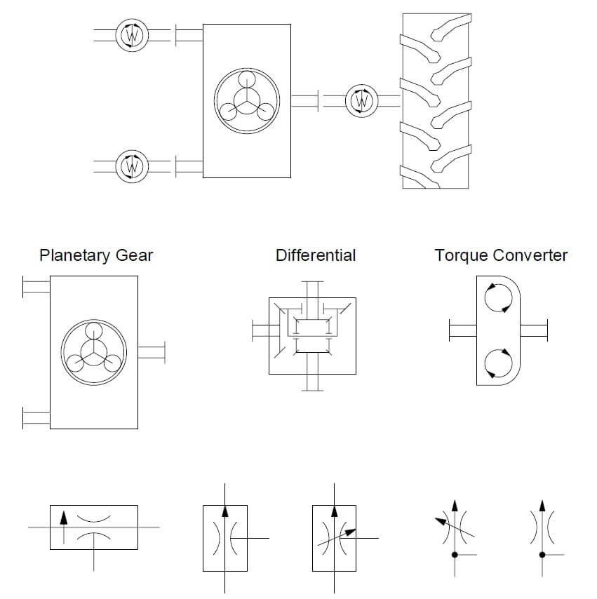 New and updated hydraulic components