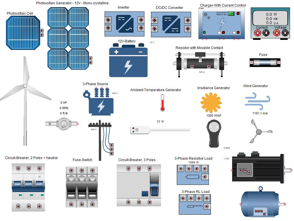 Renewable Energy Custom Library