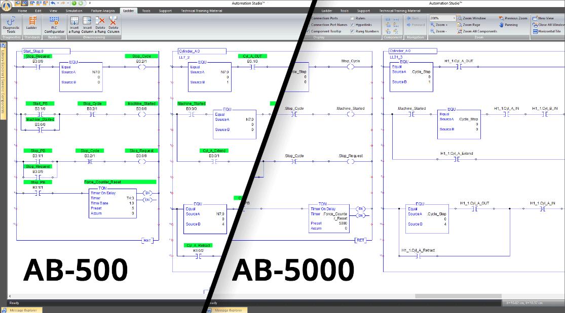 Ladder for Allen-Bradley 500 PLC and 5000 PLC