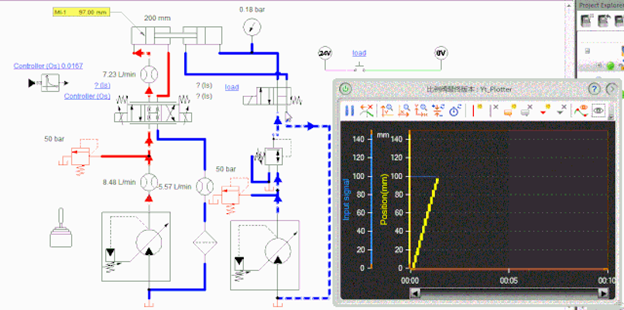 Figure 4  - Automation Studio™ multi-technology simulation software