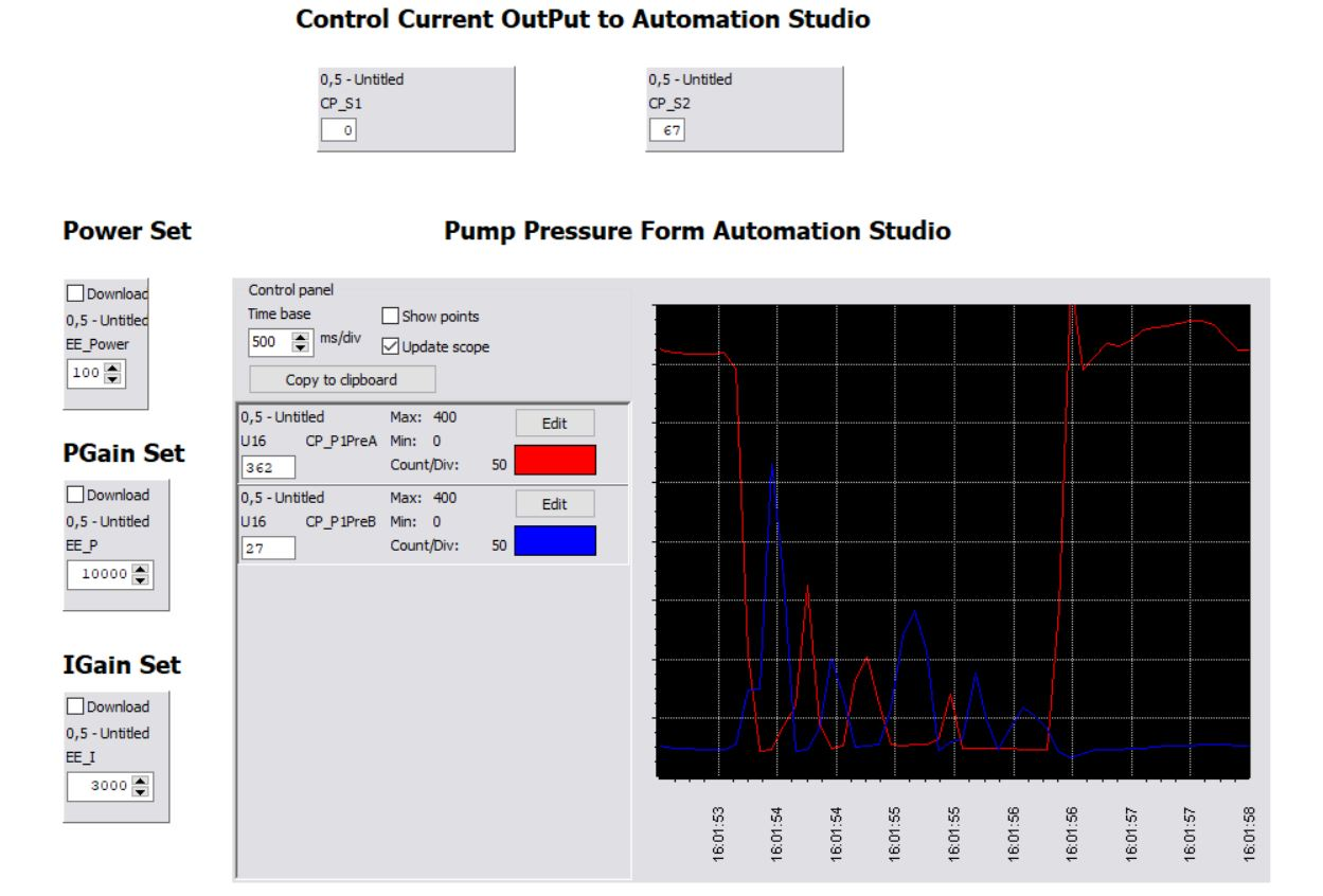 Figure 4 - Hydraulic controller interface
