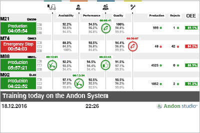 real time monitoring of operations and production with Andon Studio