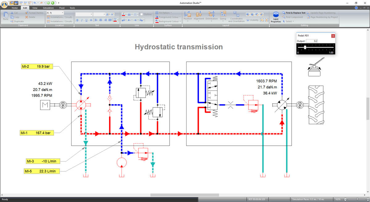 hydrostatic transmission simulated in Automation Studio software