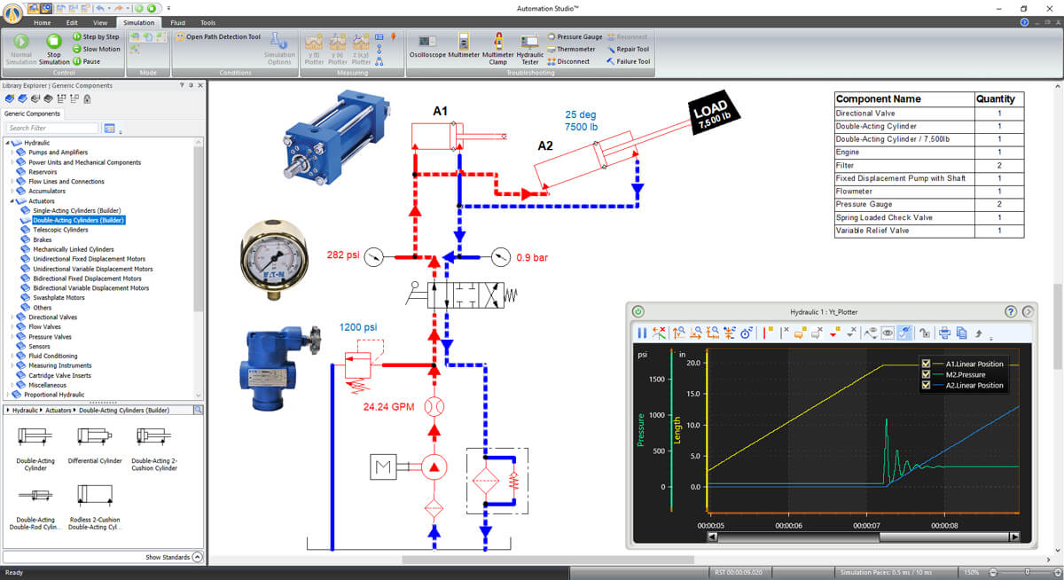 hydraulic schematic simulation in Automation Studio software