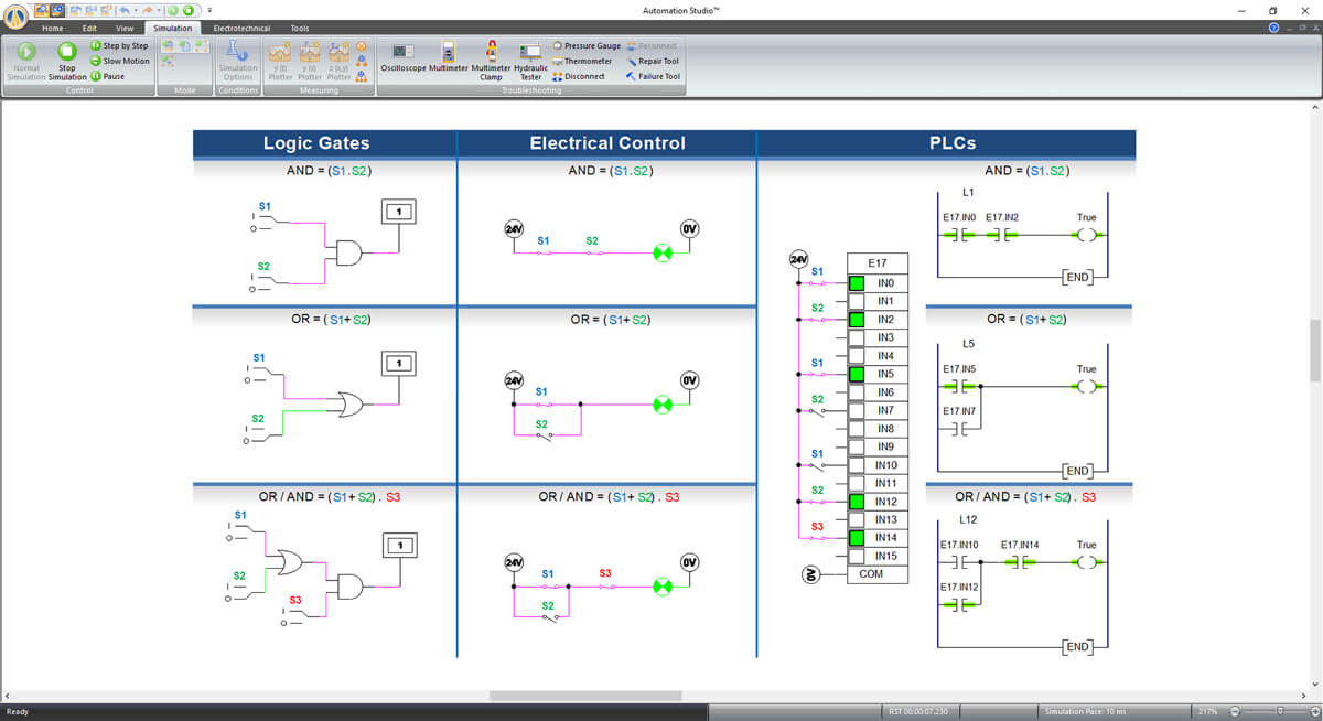 electrical simulation and control with Automation Studio software