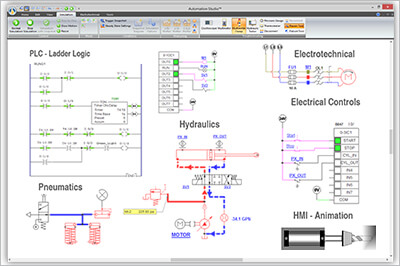 multi technology simulation with Automation Studio software