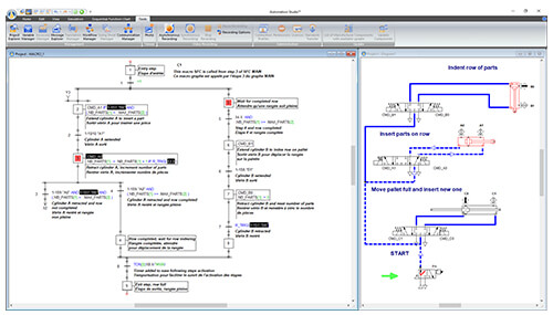 SFC GRAFCET instructions simulated with Automation Studio Professional Edition software